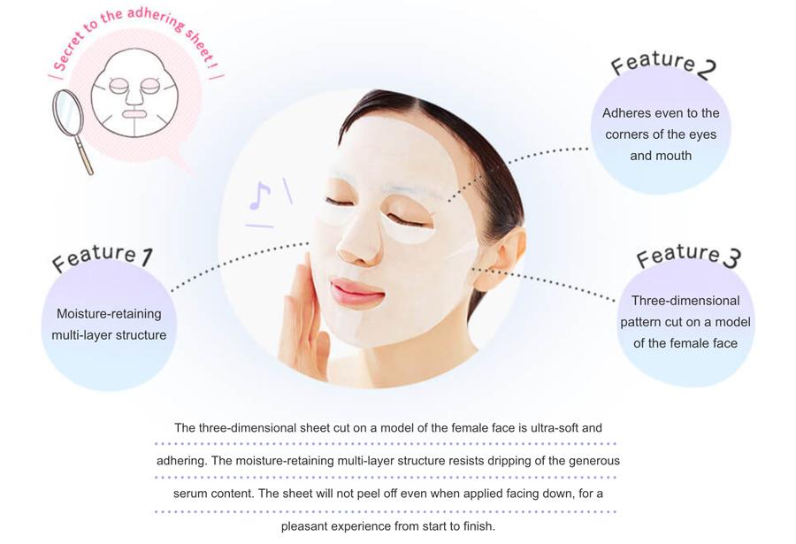 Mandom Facial Mask (Moist, Collagen)