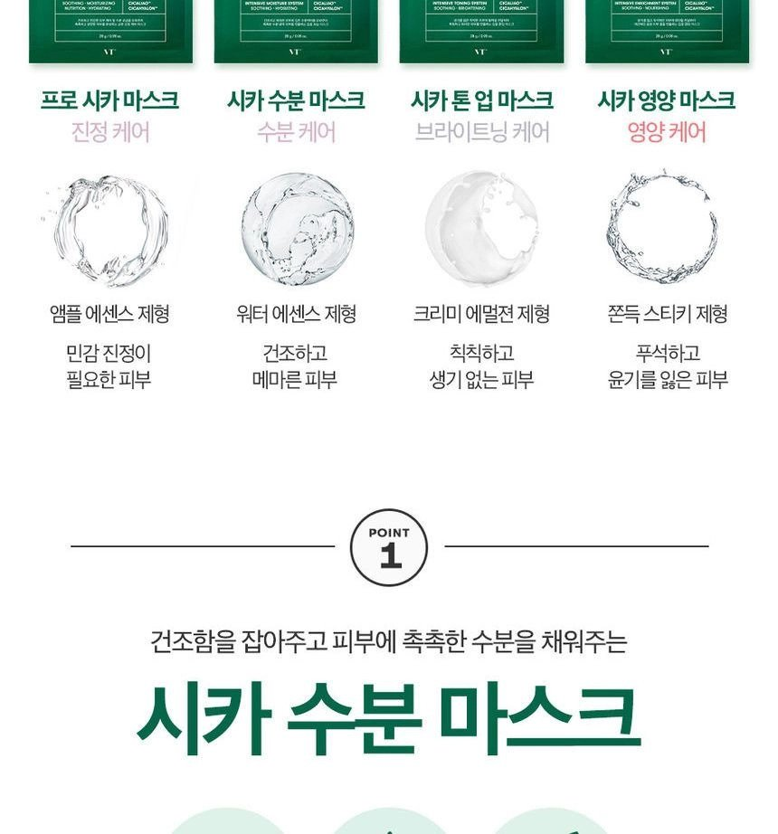 VT Cica x Hyalon Moisture Mask